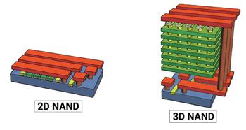 Intel 660P 3D NAND
